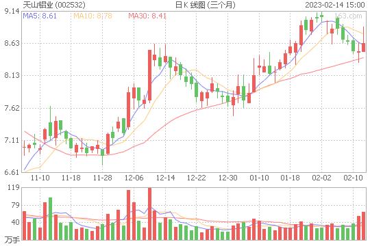 新界泵业股票_新界泵业(002532)_股票行情_网易财经